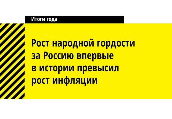 дивный старый 2018-й итоги версии газеты комсомольский комсомолец