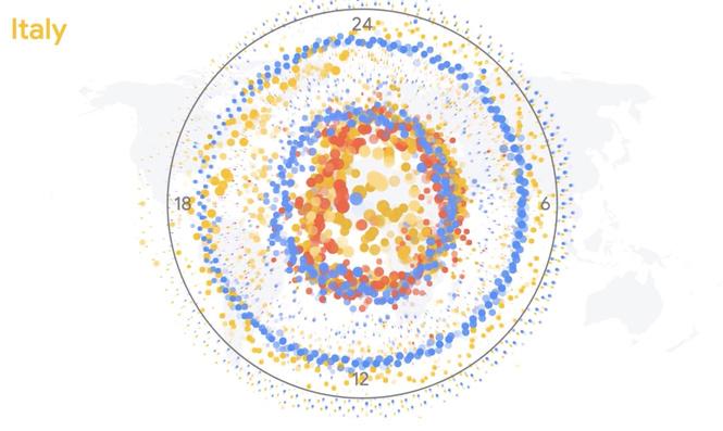 красивая визуализация годовой статистики облачного сервиса google cloud