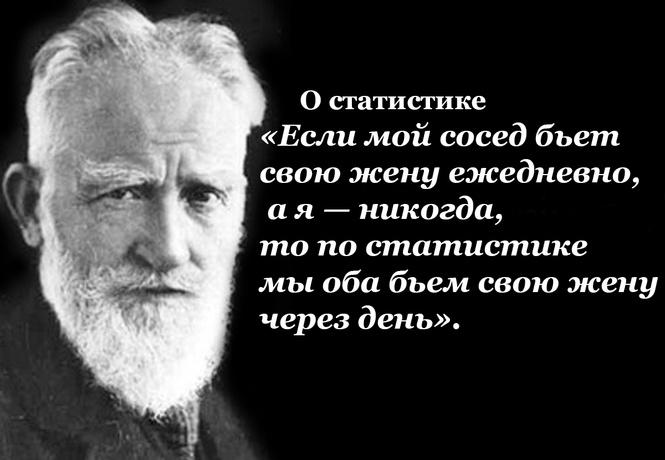 Самые остроумные цитаты Джорджа Бернарда Шоу