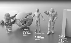 Сравнение роста роботов из популярных фильмов (видео)