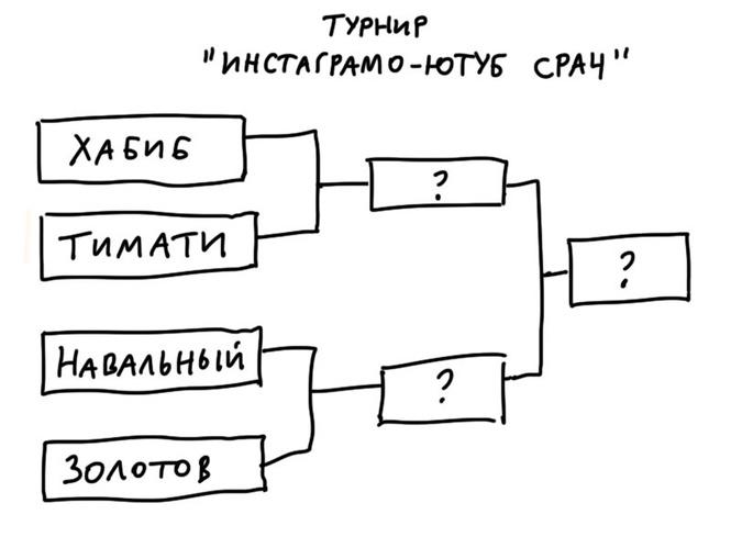 Лучшие шутки о вызове Навального на дуэль главой Росгвардии