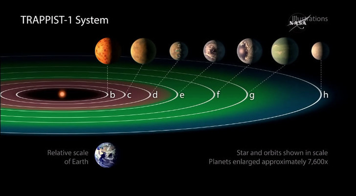 Фото №2 - Прямая онлайн-трансляция экстренной пресс-конференции NASA!