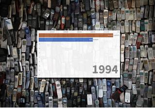 Популярность разных марок мобильных телефонов в разные годы (динамическая инфографика)
