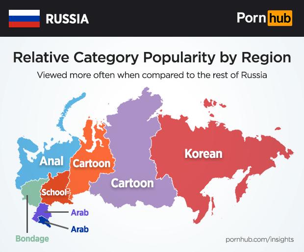 Фото №4 - Какое порно смотрят россияне