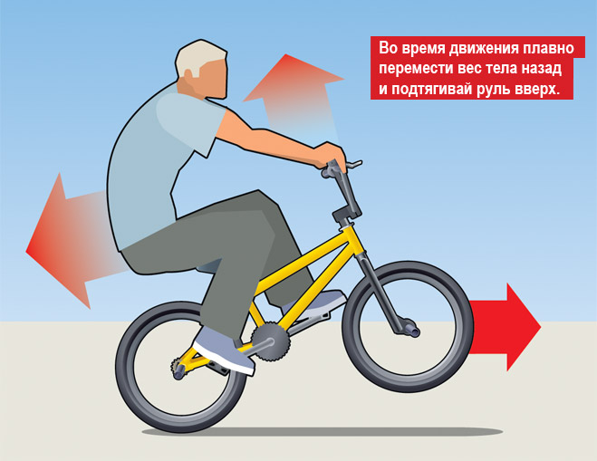Езда на заднем колесе на BMX