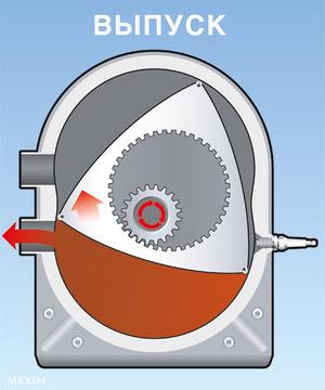 Фото №4 - Как это работает: Роторный двигатель
