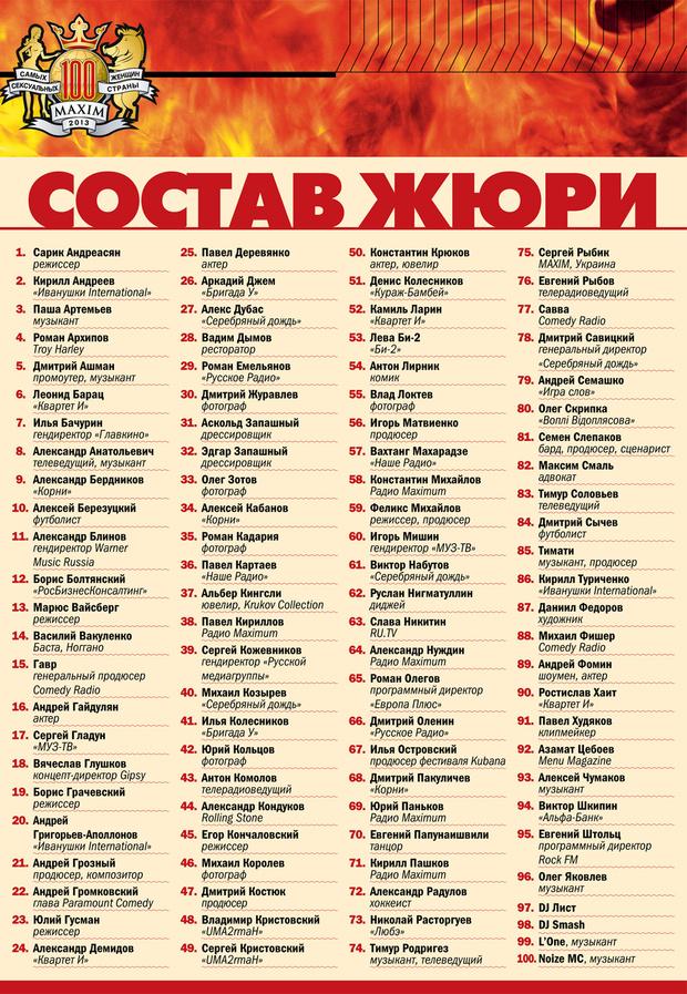 Фото №1 - Как составлялся рейтинг «100 самых сексуальных женщин страны 2013»