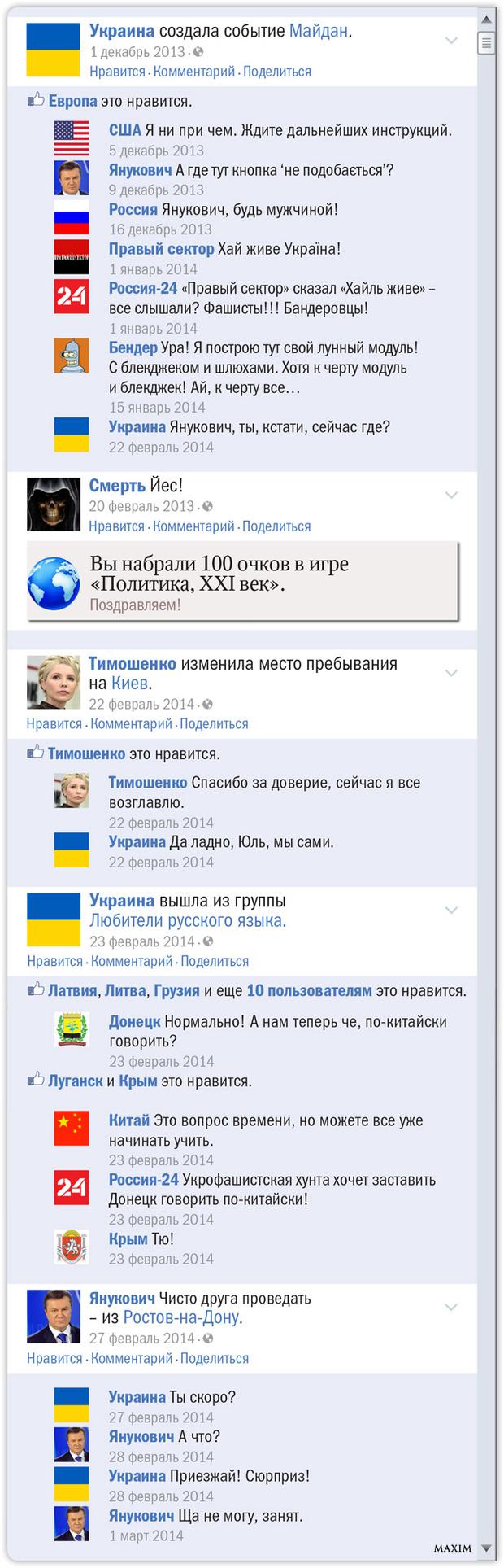 Конфликт России и Украины в Фейсбуке
