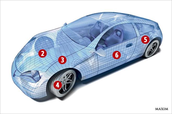 Как оценить авто с пробегом