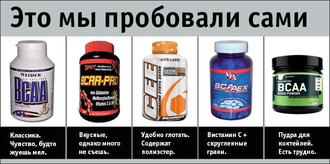 Фото №7 - Спортивное питание: наращивает мышцы или убивает почки?
