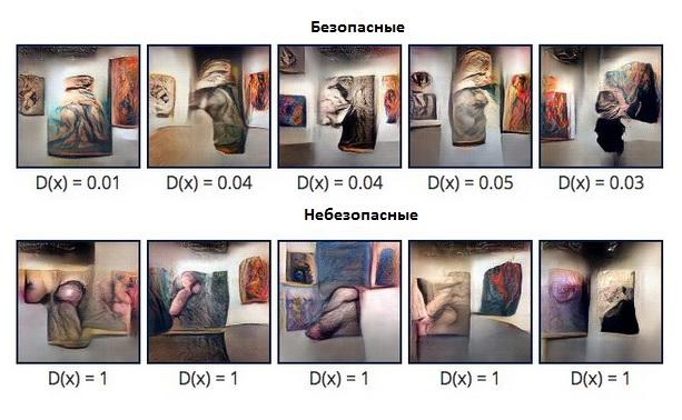 Фото №3 - Американский ученый научил нейросеть создавать порнокартинки!