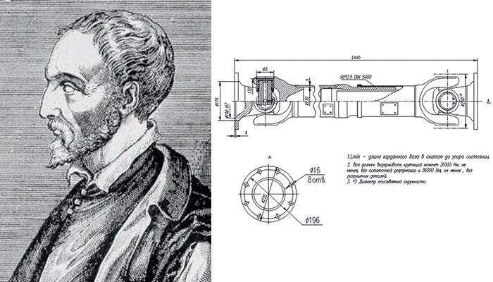 Фото №11 - 11 интересных историй об изобретении 11 обыденных вещей