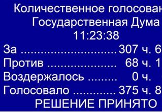 Госдума приняла закон об «автономном Рунете»