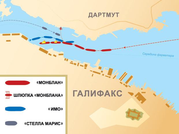 Схема столкновения при взрыве в Галифаксе