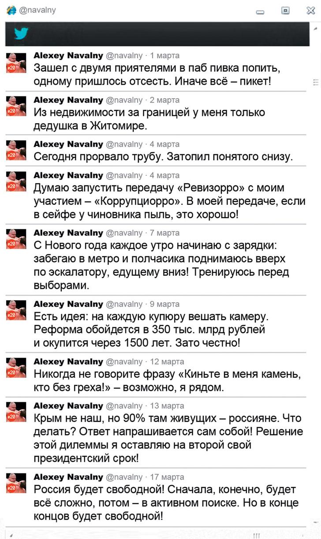 Фото №9 - Что творится на экране компьютера Алексея Навального