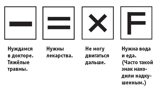 Фото №2 - =, х, F, K, → и другие сигналы, которые тебя спасут