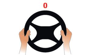 Как контролировать машину во время заноса