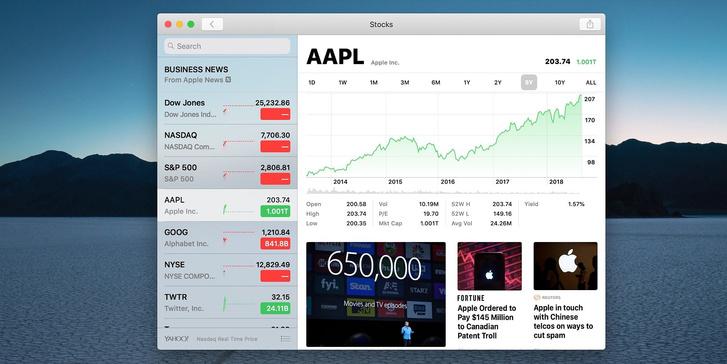 Фото №1 - Компания Apple теперь стоит 1 триллион долларов