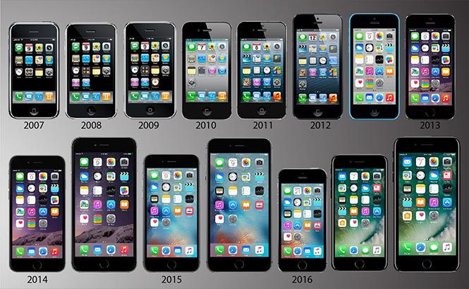Фото №1 - «Если iPhone 8 стоит тысячу долларов, вините в этом Samsung!»