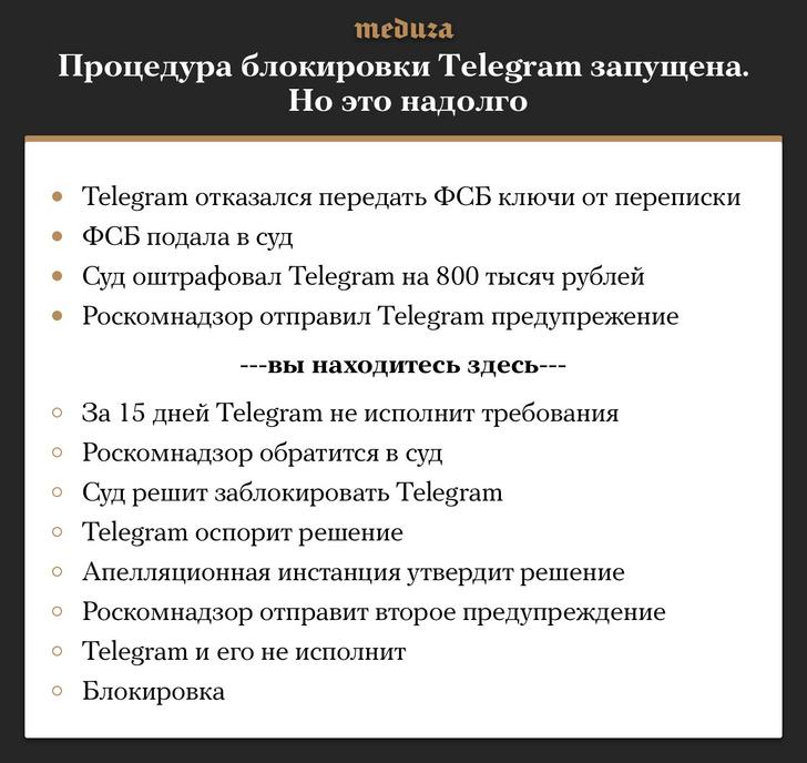 Фото №2 - Лучшие шутки об отказе Telegram предоставить ФСБ ключи шифрования