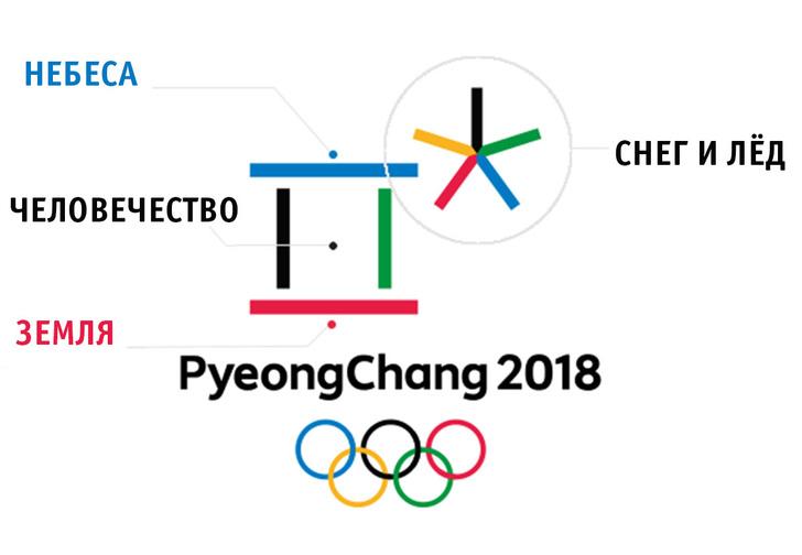 Фото №1 - Вот как выглядят медали зимней Олимпиады-2018!