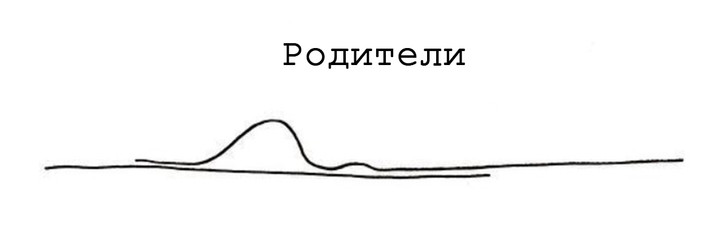 Фото №6 - Художница изобразила все возможные отношения в твоей жизни всего двумя линиями