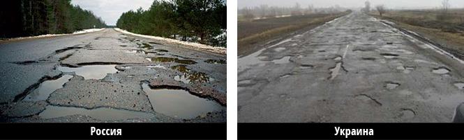 плохие дороги в россии и плохие дороги на украине
