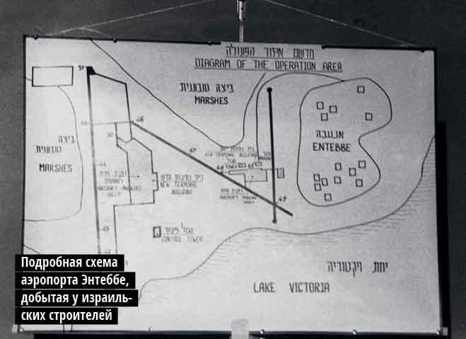 Фото №6 - Молниеносный шалом. История самой успешной операции Моссада по освобождению заложников