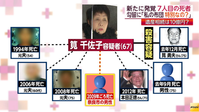В Японии завершился суд над знаменитой «черной вдовой», у которой «умер» восьмой муж подряд