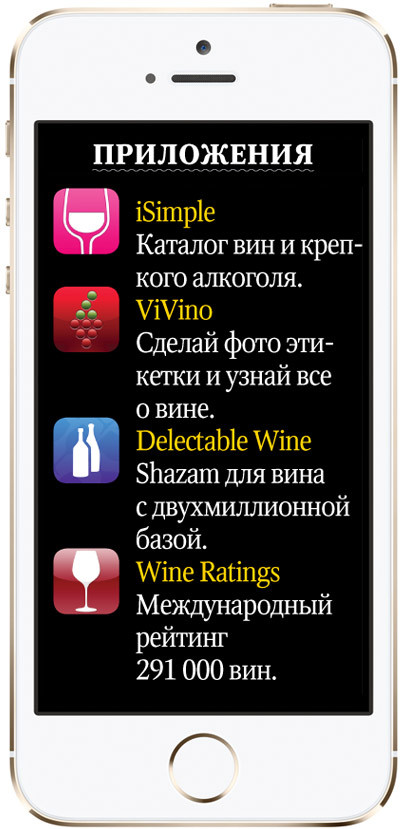 Приложения про вино