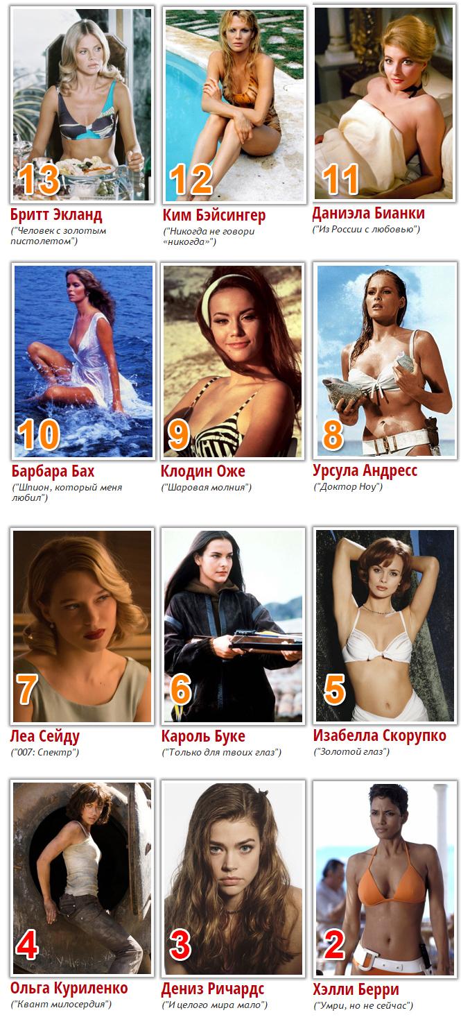 Фото №3 - Читательский рейтинг девушек Бонда. Итоги