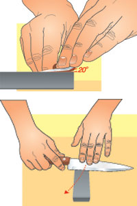 Фото №2 - Как наточить нож