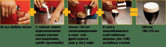 Айриш-кофе