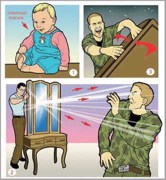 Фото №9 - Как защититься от хулиганов с помощью чайного пакетика, сигареты и других подручных средств