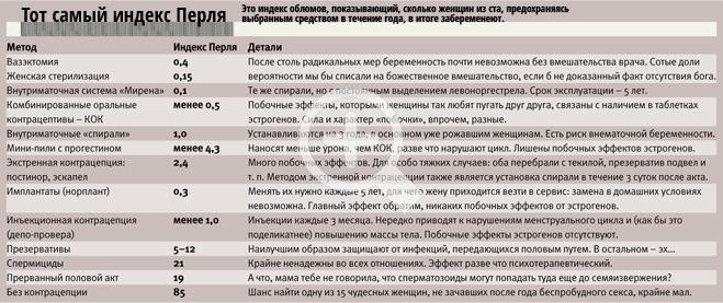Индекс Перля