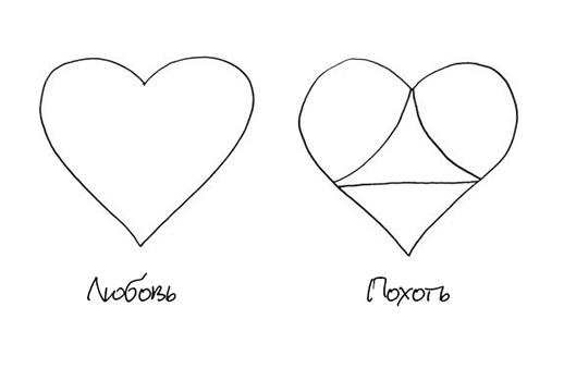 . Любовь Похоть