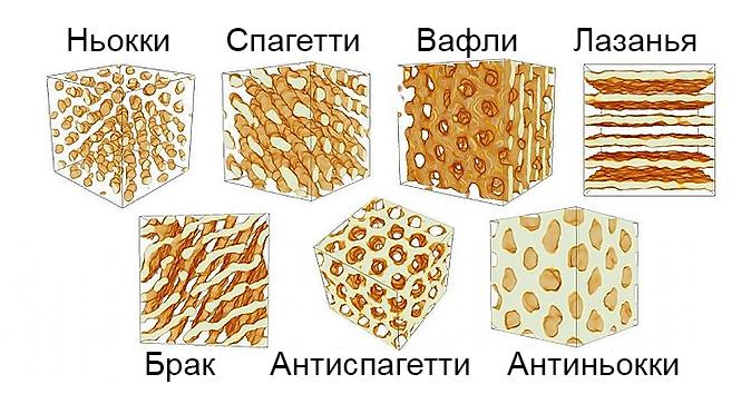 Фото №2 - Ученые открыли самый прочный материал во Вселенной, и это «ядерные макароны»