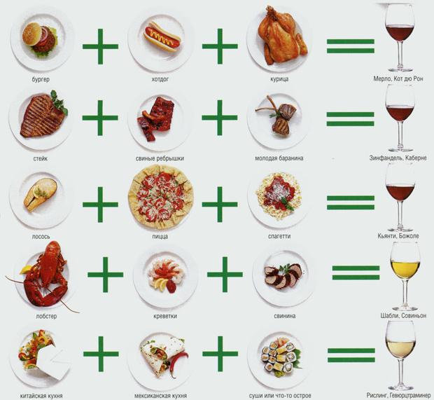 Фото №2 - Как правильно пить