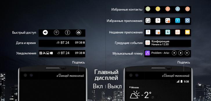 Фото №2 - Два дисплея, один смартфон