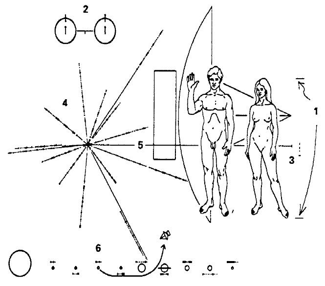Шесть посланий человечества в космос