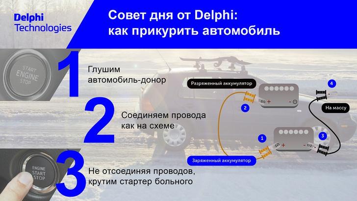 Фото №4 - Пережить зиму с Delphi Technologies