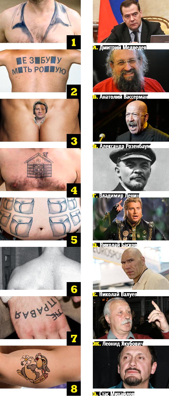 Фото №8 - Татуировки, которые реально помогают! Как у Тимати, только без опечаток
