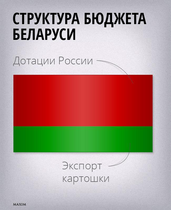Фото №1 - Инфографика государственной важности