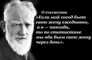 Самые остроумные цитаты и правила жизни от Джорджа Бернарда Шоу