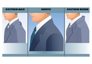Сидеть! Проверь, насколько вы с костюмом подходите друг другу: руководство в картинках