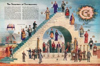 Фото №1 - Воскресная школа: масонство