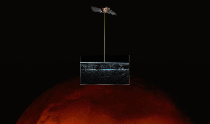 Фото №1 - На Марсе нашли жидкую воду! Вот теперь точно можно ехать
