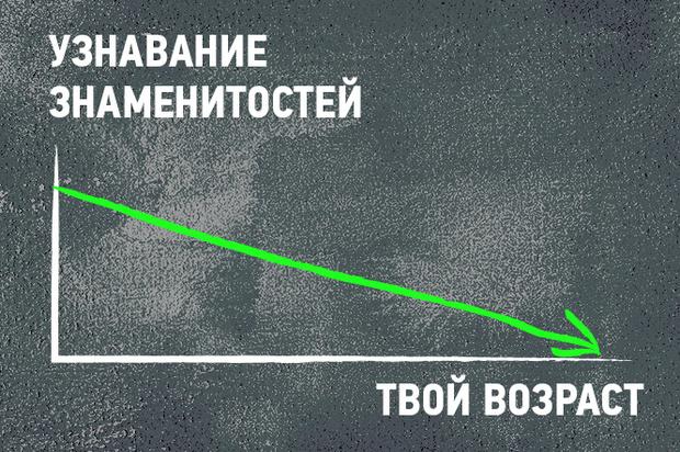 Источник: buzzfeed.com Адаптация: maximonline.ru