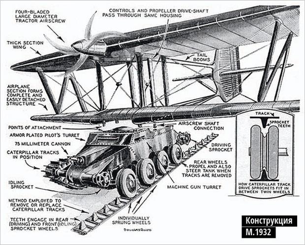 Фото №6 - Советский летающий танк КТ и другие попытки приделать крылья боевым машинам