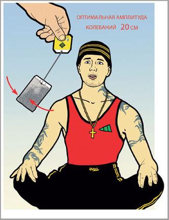 Фото №1 - Как защититься от хулиганов с помощью чайного пакетика, сигареты и других подручных средств